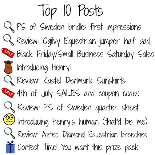 blogstatstop10
