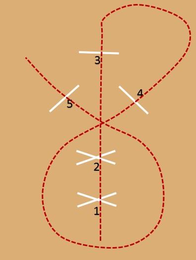 Dec21lessondiagram1