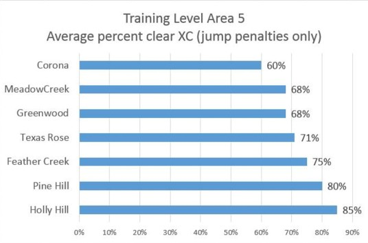TrainingXCstats