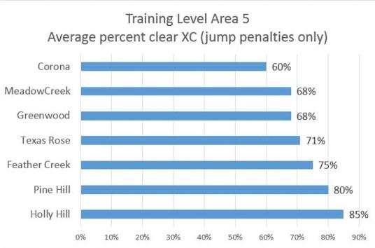 TrainingXCstats