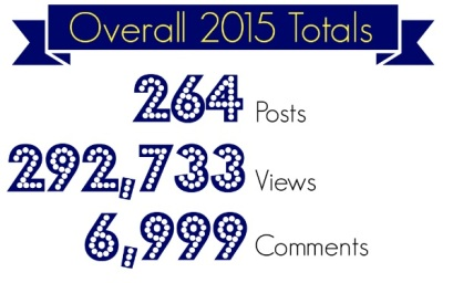 2015numbers